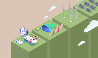 Creating a Pro-Renewables Environment
