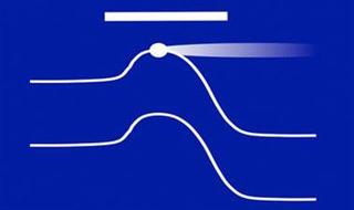 Nanotechnology: Fundamentals of Nanotransistors