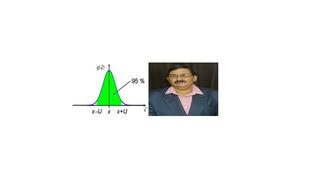 Estimation of Measurement Uncertainty