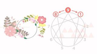 Bach Flower Remedies through Enneagram